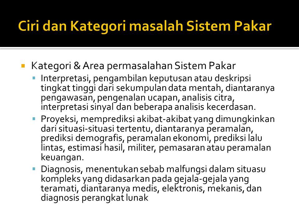  Sistem Pakar setidaknya mempunyai dua unsur manusia atau lebih yang terlibat dalam pembangunan dan pengembangan serta penggunaannya.