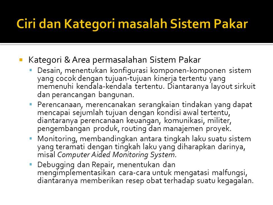  Kategori & Area permasalahan Sistem Pakar  Desain, menentukan konfigurasi komponen-komponen sistem yang cocok dengan tujuan-tujuan kinerja tertentu yang memenuhi kendala-kendala tertentu.