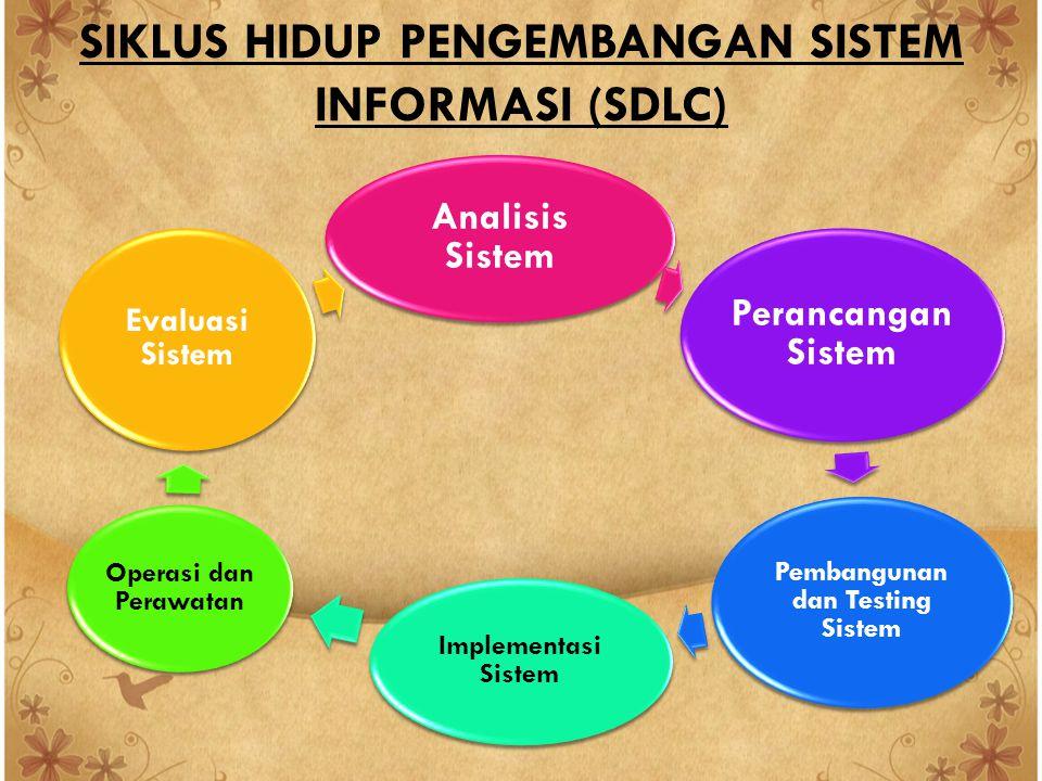 SIKLUS HIDUP PENGEMBANGAN SISTEM INFORMASI (SDLC) Analisis Sistem Perancangan Sistem Pembangunan dan Testing Sistem Implementasi Sistem Operasi dan Pe