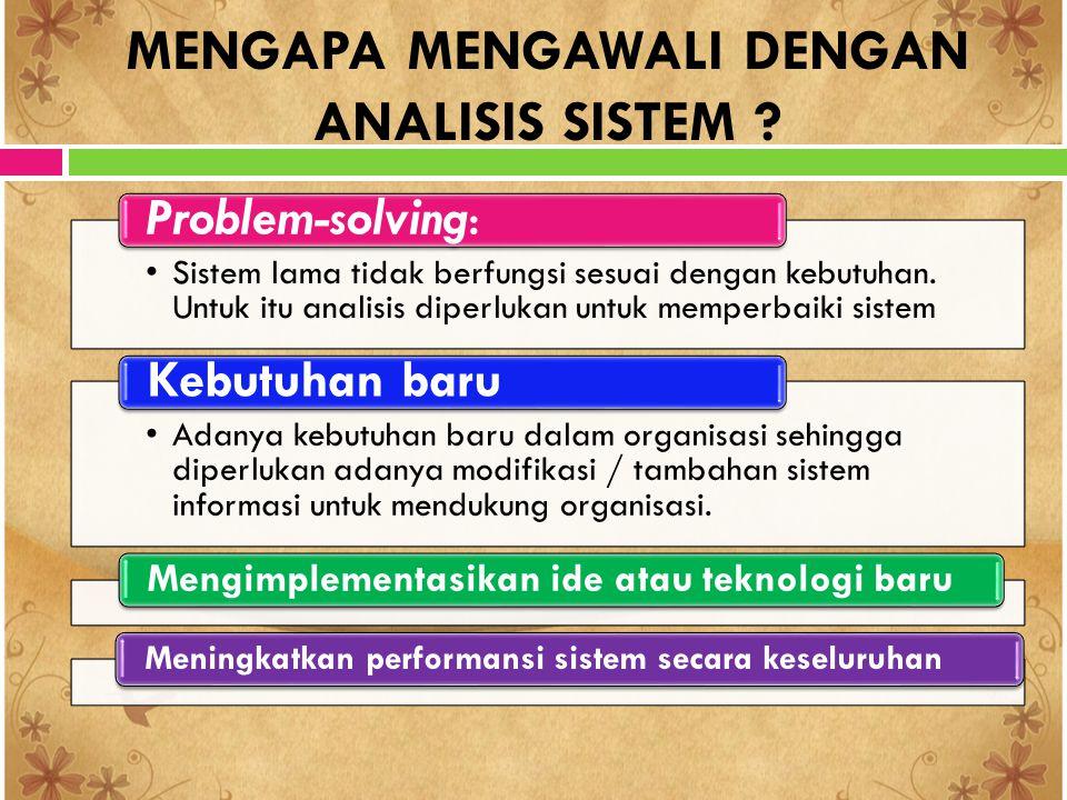 MENGAPA MENGAWALI DENGAN ANALISIS SISTEM ? Sistem lama tidak berfungsi sesuai dengan kebutuhan. Untuk itu analisis diperlukan untuk memperbaiki sistem