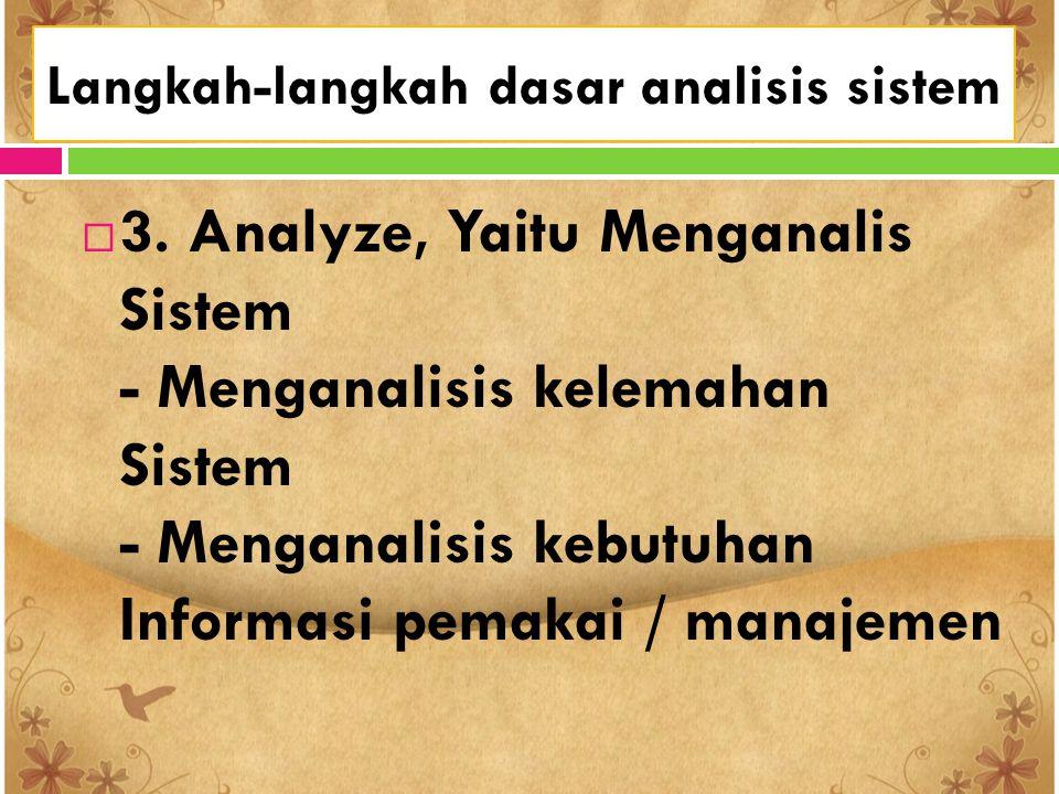 Langkah-langkah dasar analisis sistem  3. Analyze, Yaitu Menganalis Sistem - Menganalisis kelemahan Sistem - Menganalisis kebutuhan Informasi pemakai