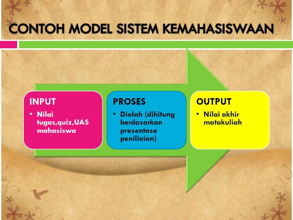 Langkah-langkah dasar analisis sistem  1.