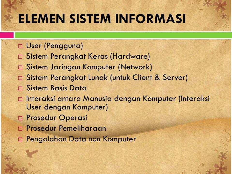 ELEMEN SISTEM INFORMASI  User (Pengguna)  Sistem Perangkat Keras (Hardware)  Sistem Jaringan Komputer (Network)  Sistem Perangkat Lunak (untuk Cli