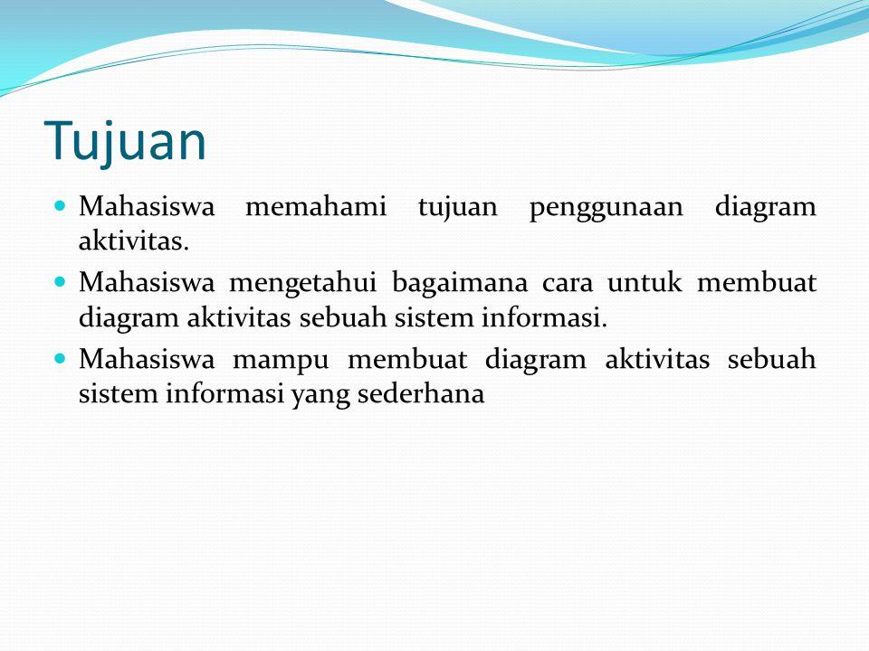 Tujuan Mahasiswa memahami tujuan penggunaan diagram aktivitas. Mahasiswa mengetahui bagaimana cara untuk membuat diagram aktivitas sebuah sistem infor