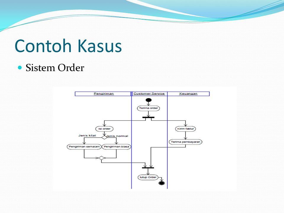 Contoh Kasus Sistem Order
