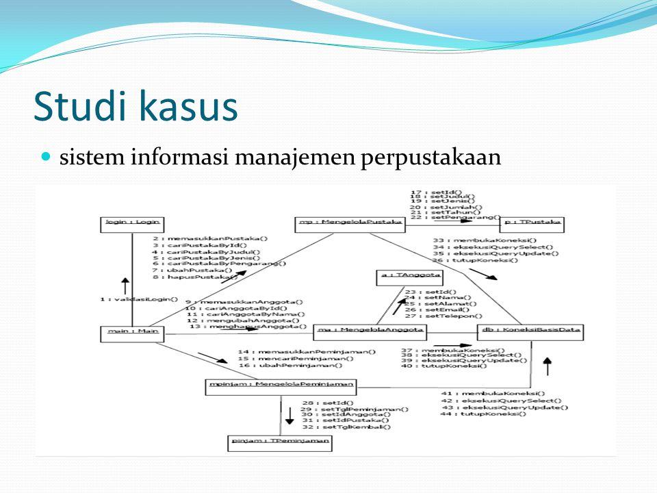 Studi kasus sistem informasi manajemen perpustakaan