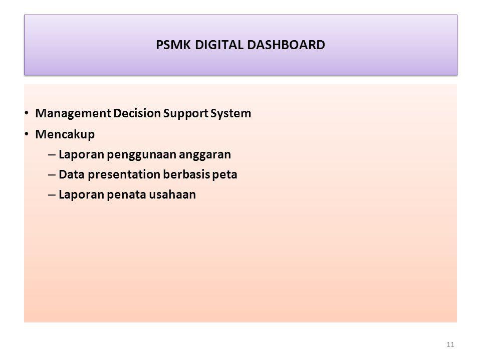 PSMK DIGITAL DASHBOARD Management Decision Support System Mencakup – Laporan penggunaan anggaran – Data presentation berbasis peta – Laporan penata us