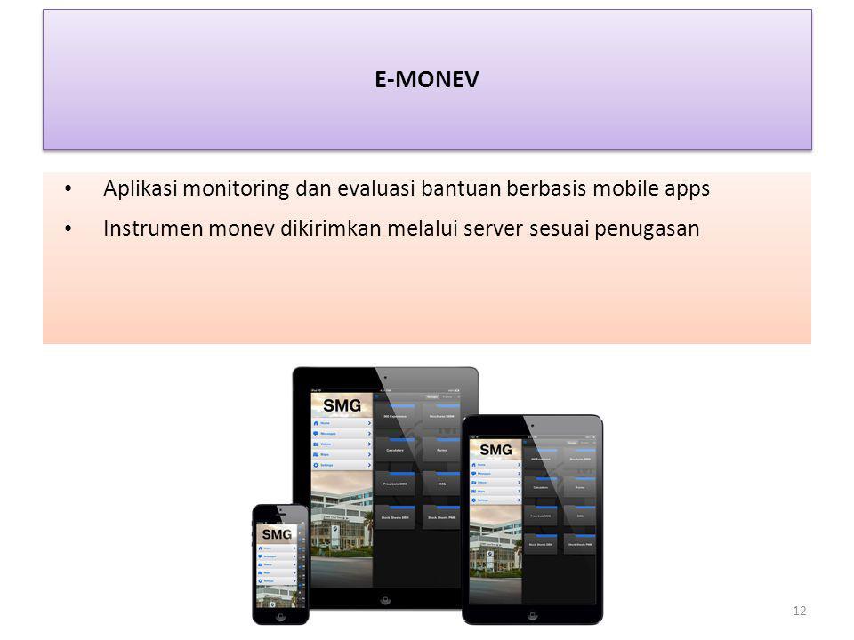 E-MONEV Aplikasi monitoring dan evaluasi bantuan berbasis mobile apps Instrumen monev dikirimkan melalui server sesuai penugasan 12