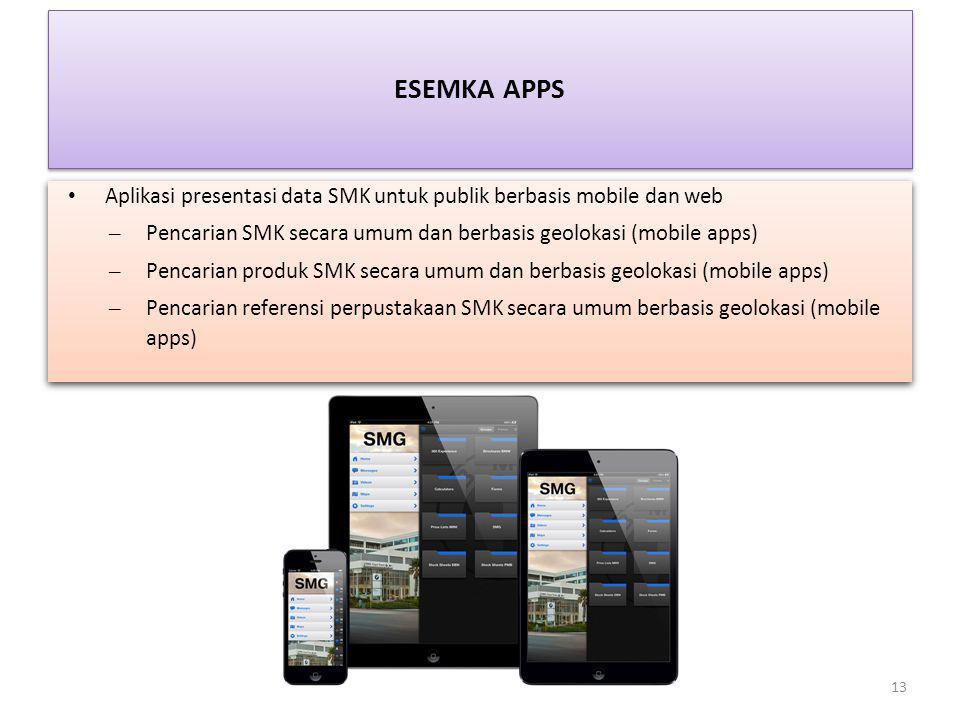 ESEMKA APPS Aplikasi presentasi data SMK untuk publik berbasis mobile dan web – Pencarian SMK secara umum dan berbasis geolokasi (mobile apps) – Penca