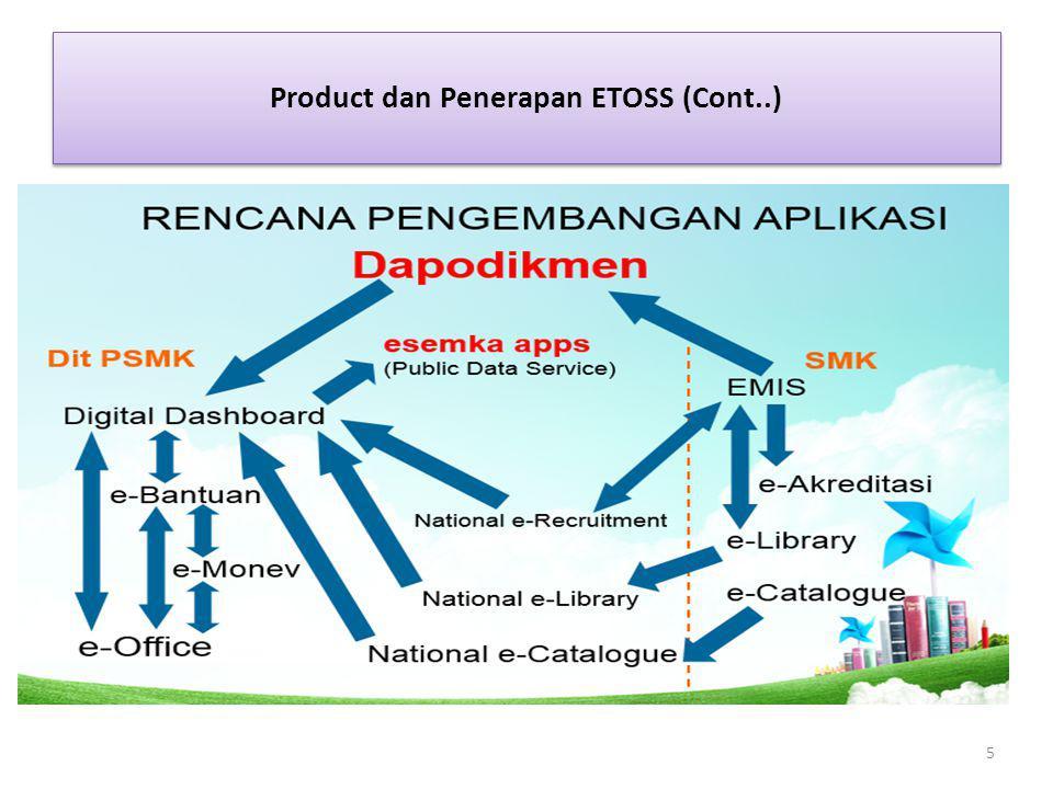 Product dan Penerapan ETOSS (Cont..) 5