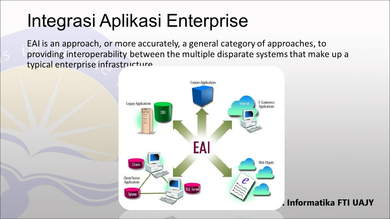 Integrasi Aplikasi Enterprise EAI is an approach, or more accurately, a general category of approaches, to providing interoperability between the mult