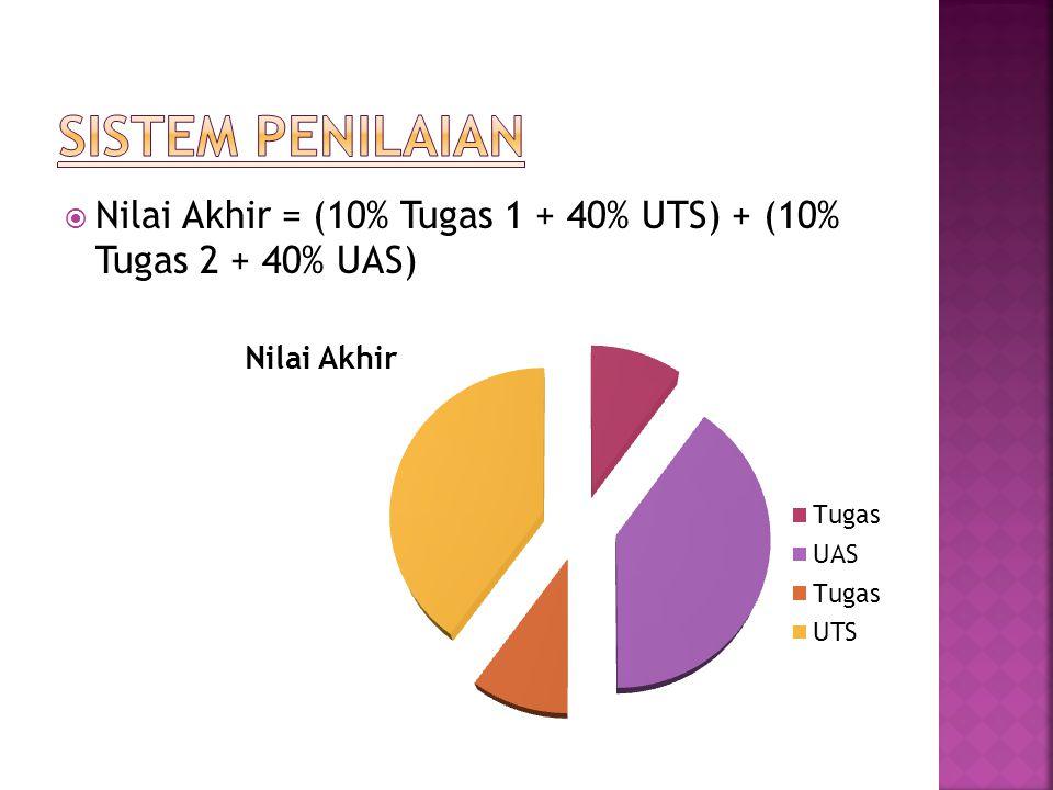  Nilai Akhir = (10% Tugas 1 + 40% UTS) + (10% Tugas 2 + 40% UAS)