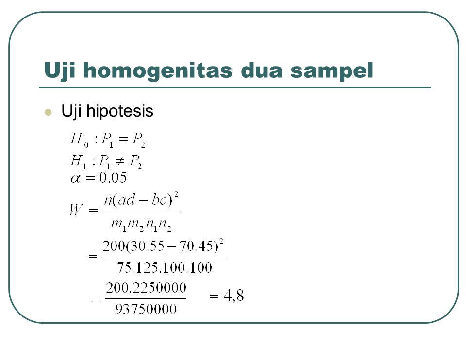 Uji homogenitas dua sampel Uji hipotesis