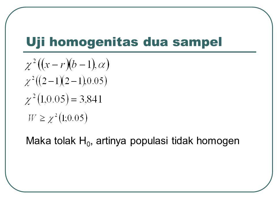 Uji homogenitas dua sampel Maka tolak H 0, artinya populasi tidak homogen