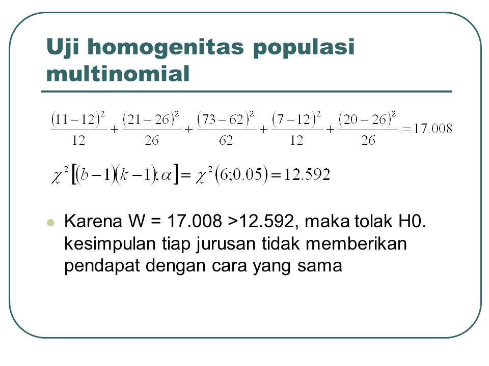 Uji homogenitas populasi multinomial Karena W = 17.008 >12.592, maka tolak H0. kesimpulan tiap jurusan tidak memberikan pendapat dengan cara yang sama