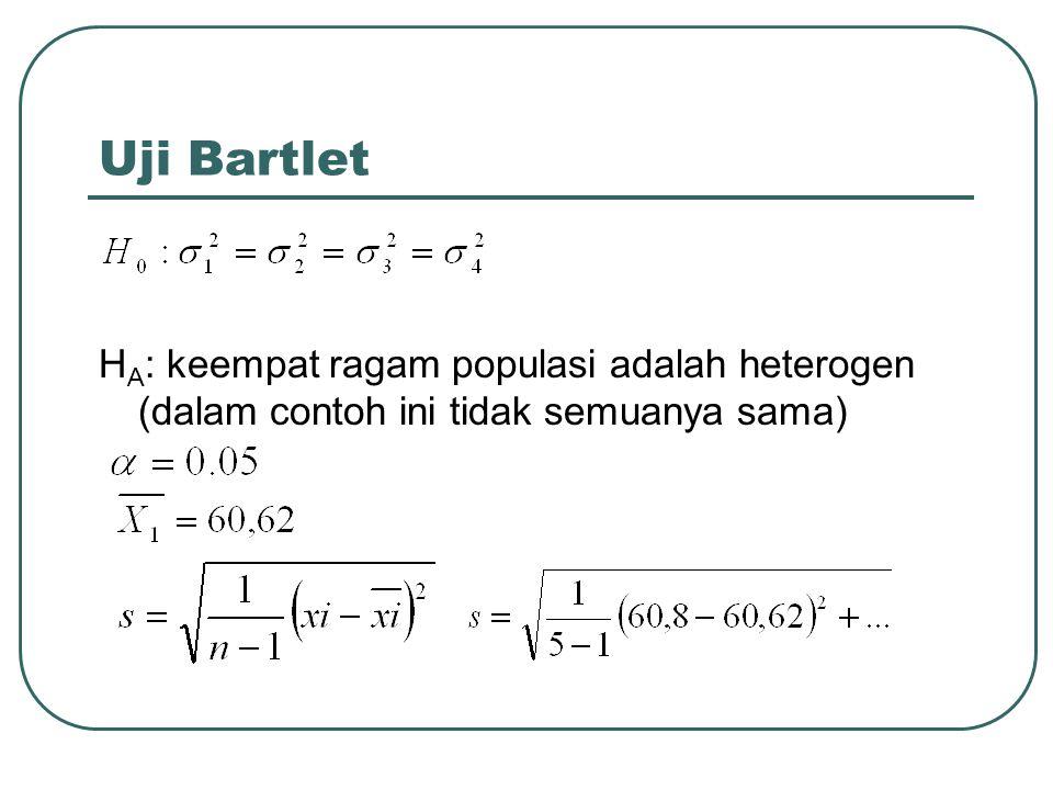 Uji Bartlet H A : keempat ragam populasi adalah heterogen (dalam contoh ini tidak semuanya sama)
