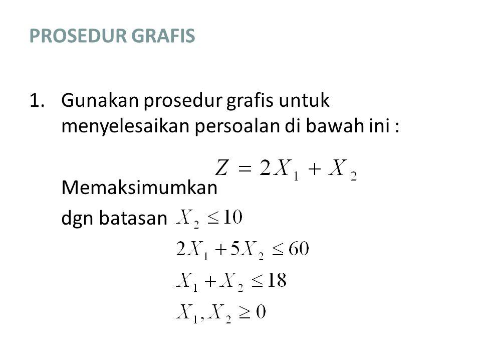 PROSEDUR GRAFIS 1.Gunakan prosedur grafis untuk menyelesaikan persoalan di bawah ini : Memaksimumkan dgn batasan