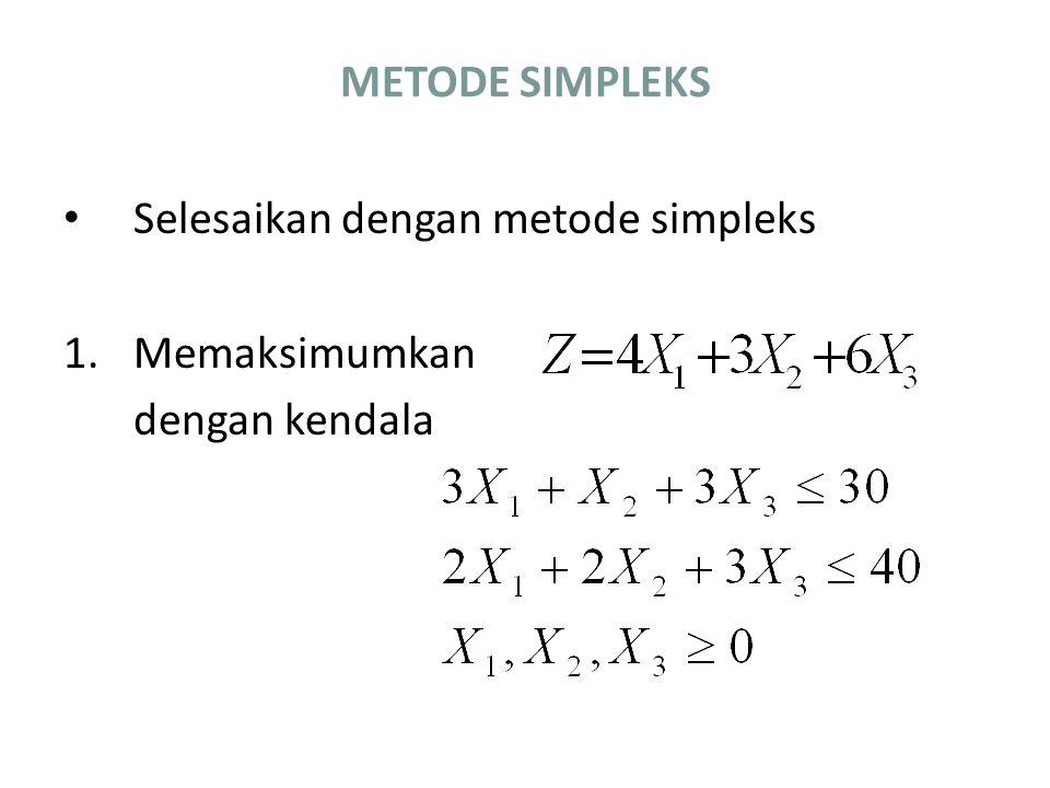 METODE SIMPLEKS Selesaikan dengan metode simpleks 1.Memaksimumkan dengan kendala
