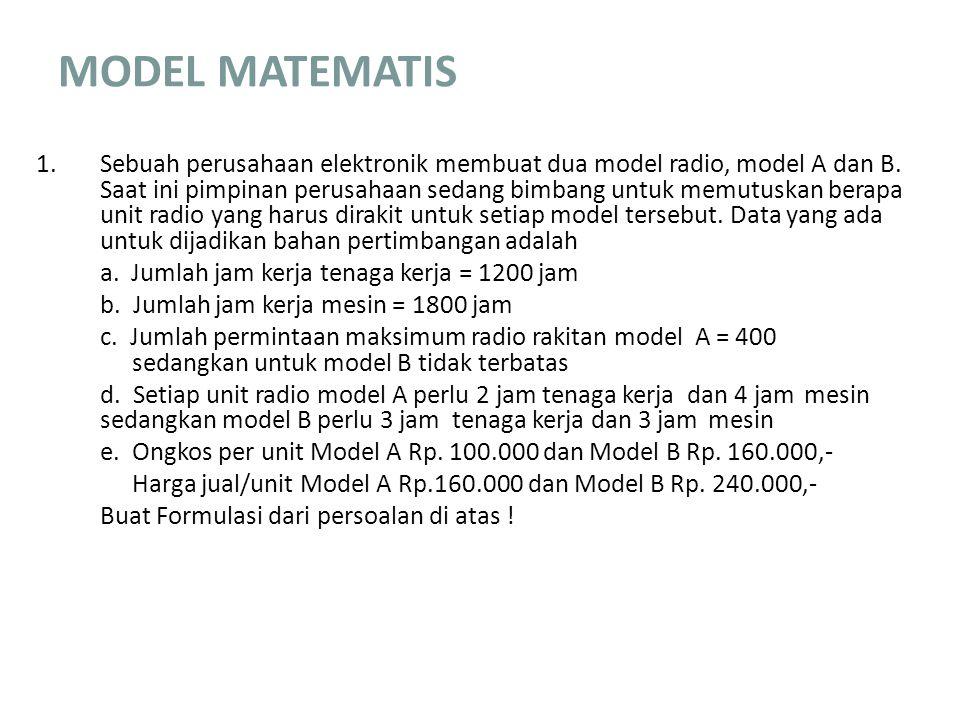 MODEL MATEMATIS 1.Sebuah perusahaan elektronik membuat dua model radio, model A dan B.