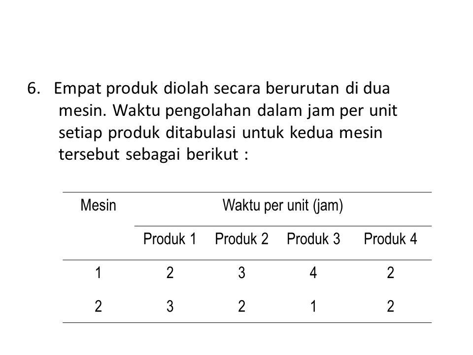 6.Empat produk diolah secara berurutan di dua mesin.