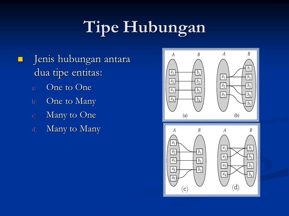 Tipe Hubungan Jenis hubungan antara dua tipe entitas: Jenis hubungan antara dua tipe entitas: a) One to One b) One to Many c) Many to One d) Many to M