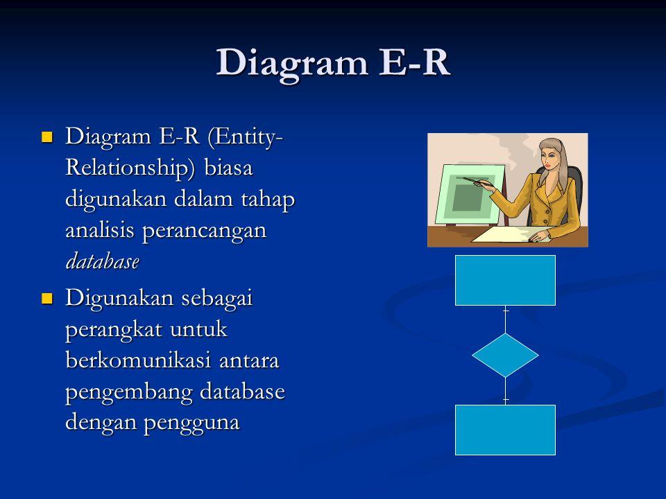 Diagram E-R Diagram E-R (Entity- Relationship) biasa digunakan dalam tahap analisis perancangan database Diagram E-R (Entity- Relationship) biasa digu