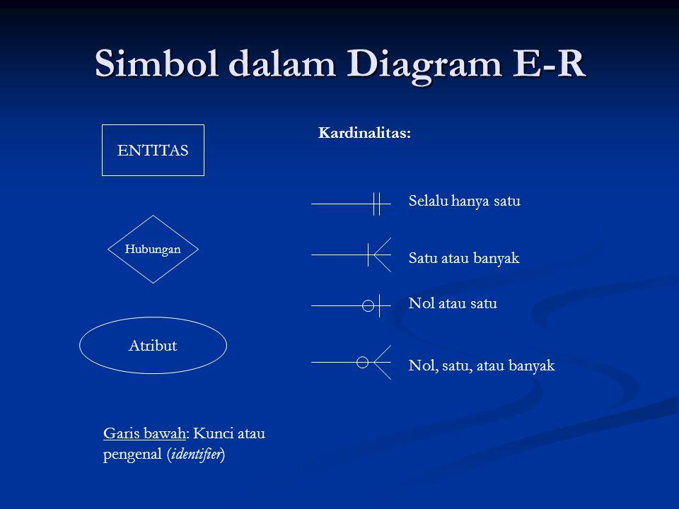 Simbol dalam Diagram E-R ENTITAS Hubungan Kardinalitas: Selalu hanya satu Satu atau banyak Nol atau satu Nol, satu, atau banyak Atribut Garis bawah: K