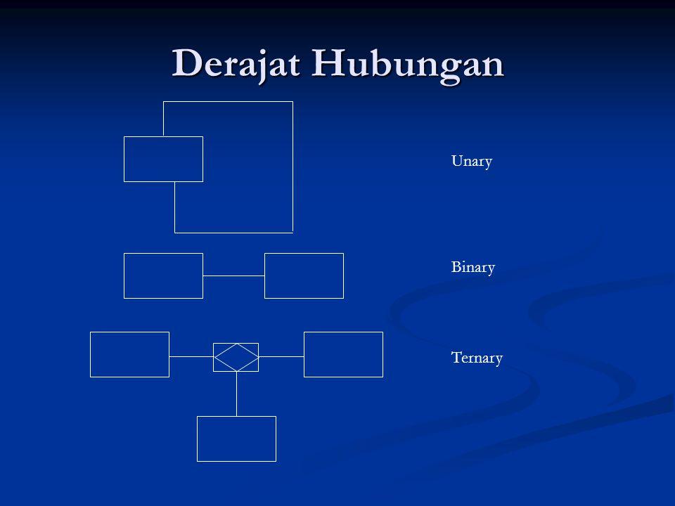 Derajat Hubungan Unary Binary Ternary