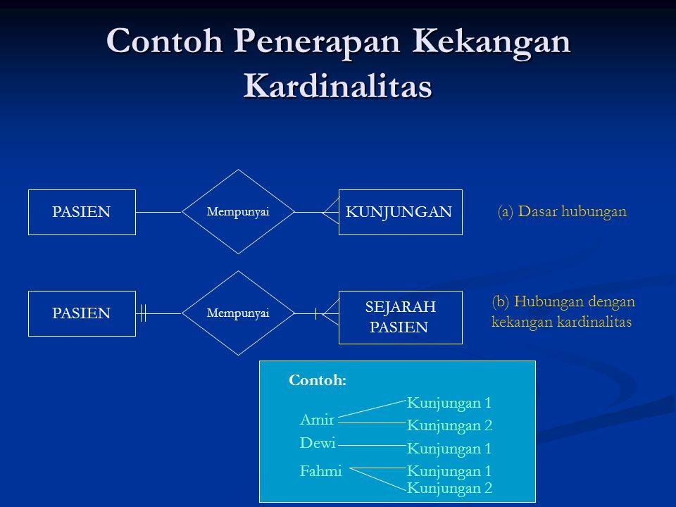 Contoh Penerapan Kekangan Kardinalitas Mempunyai PASIENKUNJUNGAN (a) Dasar hubungan (b) Hubungan dengan kekangan kardinalitas Mempunyai PASIEN SEJARAH