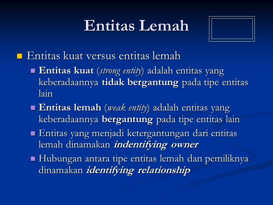 Entitas Lemah Entitas kuat versus entitas lemah Entitas kuat versus entitas lemah Entitas kuat (strong entity) adalah entitas yang keberadaannya tidak