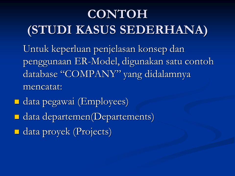 """CONTOH (STUDI KASUS SEDERHANA) Untuk keperluan penjelasan konsep dan penggunaan ER-Model, digunakan satu contoh database """"COMPANY"""" yang didalamnya men"""