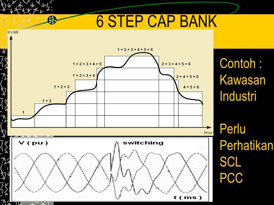 6 STEP CAP BANK Contoh : Kawasan Industri Perlu Perhatikan SCL PCC