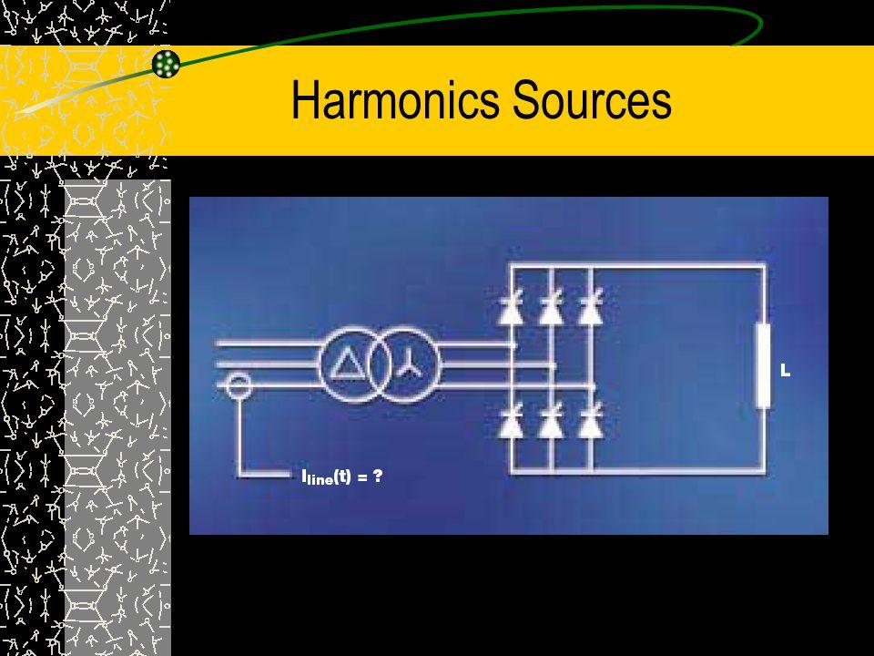 Harmonics Sources