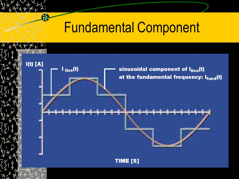 Fundamental Component