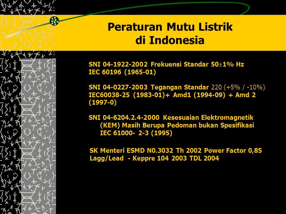 Peraturan Mutu Listrik di Indonesia SNI 04-1922-2002 Frekuensi Standar 50  1% Hz IEC 60196 (1965-01) SNI 04-0227-2003 Tegangan Standar 220 (+5% / -10
