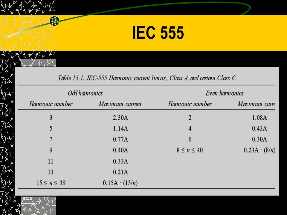 IEC 555