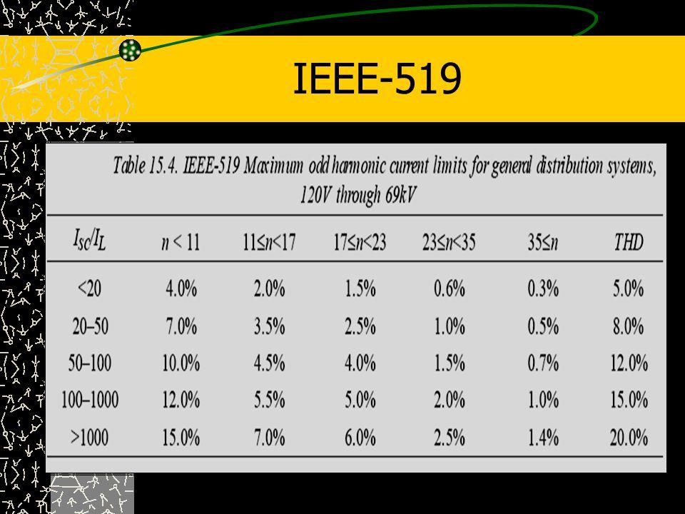 IEEE-519