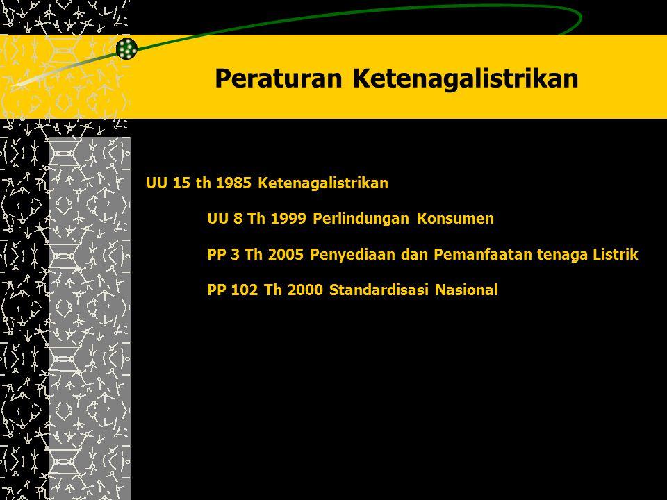 Peraturan Ketenagalistrikan UU 15 th 1985 Ketenagalistrikan UU 8 Th 1999 Perlindungan Konsumen PP 3 Th 2005 Penyediaan dan Pemanfaatan tenaga Listrik