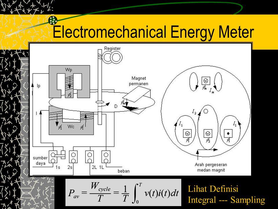 Peraturan Mutu Listrik di Indonesia SNI 04-1922-2002 Frekuensi Standar 50  1% Hz IEC 60196 (1965-01) SNI 04-0227-2003 Tegangan Standar 220 (+5% / -10%) IEC60038-25 (1983-01)+ Amd1 (1994-09) + Amd 2 (1997-0) SNI 04-6204.2.4-2000 Kesesuaian Elektromagnetik (KEM) Masih Berupa Pedoman bukan Spesifikasi IEC 61000- 2-3 (1995) SK Menteri ESMD N0.3032 Th 2002 Power Factor 0,85 Lagg/Lead - Keppre 104 2003 TDL 2004