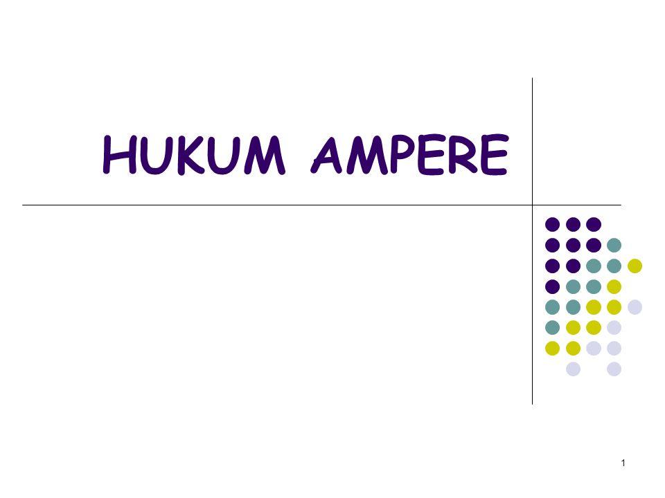 1 HUKUM AMPERE