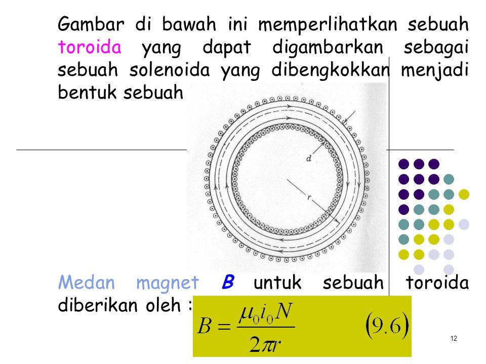 12 Gambar di bawah ini memperlihatkan sebuah toroida yang dapat digambarkan sebagai sebuah solenoida yang dibengkokkan menjadi bentuk sebuah donat. Me