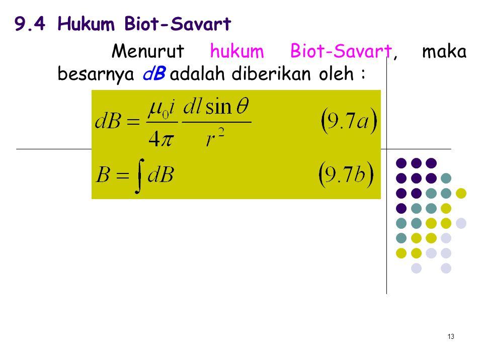13 9.4Hukum Biot-Savart Menurut hukum Biot-Savart, maka besarnya dB adalah diberikan oleh :