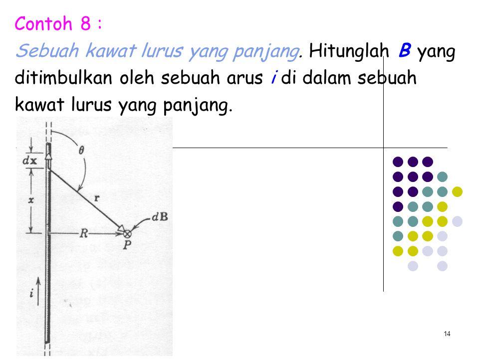 14 Contoh 8 : Sebuah kawat lurus yang panjang. Hitunglah B yang ditimbulkan oleh sebuah arus i di dalam sebuah kawat lurus yang panjang.
