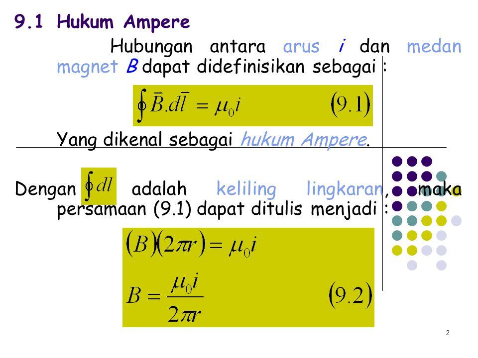 2 9.1Hukum Ampere Hubungan antara arus i dan medan magnet B dapat didefinisikan sebagai : Yang dikenal sebagai hukum Ampere. Dengan adalah keliling li