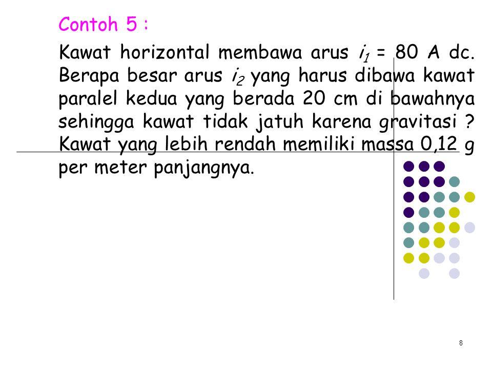 8 Contoh 5 : Kawat horizontal membawa arus i 1 = 80 A dc. Berapa besar arus i 2 yang harus dibawa kawat paralel kedua yang berada 20 cm di bawahnya se