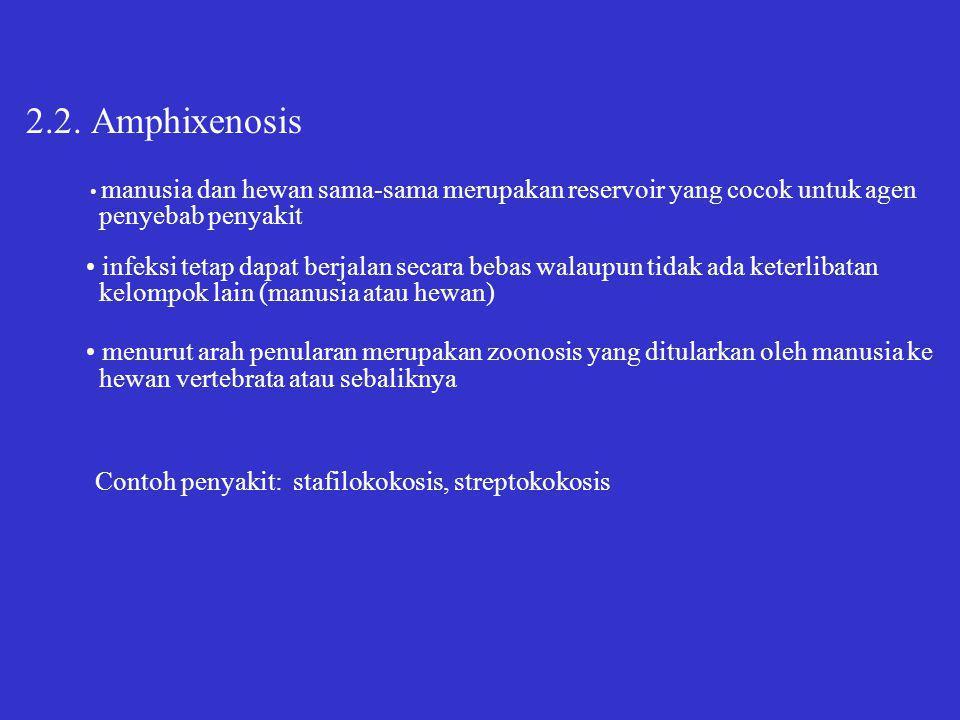 2.2. Amphixenosis manusia dan hewan sama-sama merupakan reservoir yang cocok untuk agen penyebab penyakit infeksi tetap dapat berjalan secara bebas wa