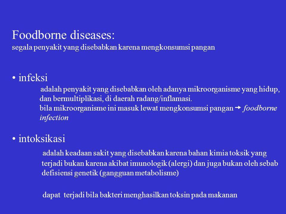 Foodborne diseases: segala penyakit yang disebabkan karena mengkonsumsi pangan infeksi adalah penyakit yang disebabkan oleh adanya mikroorganisme yang hidup, dan bermultiplikasi, di daerah radang/inflamasi.