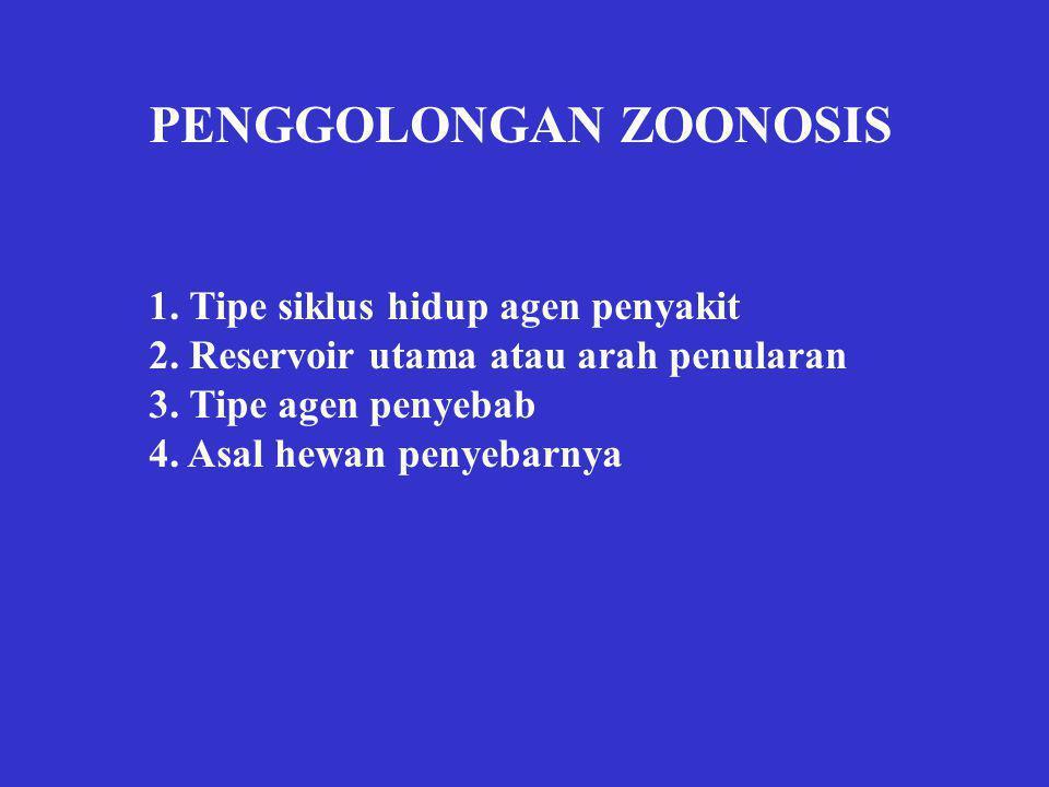 PENGGOLONGAN ZOONOSIS 1.Tipe siklus hidup agen penyakit 2.