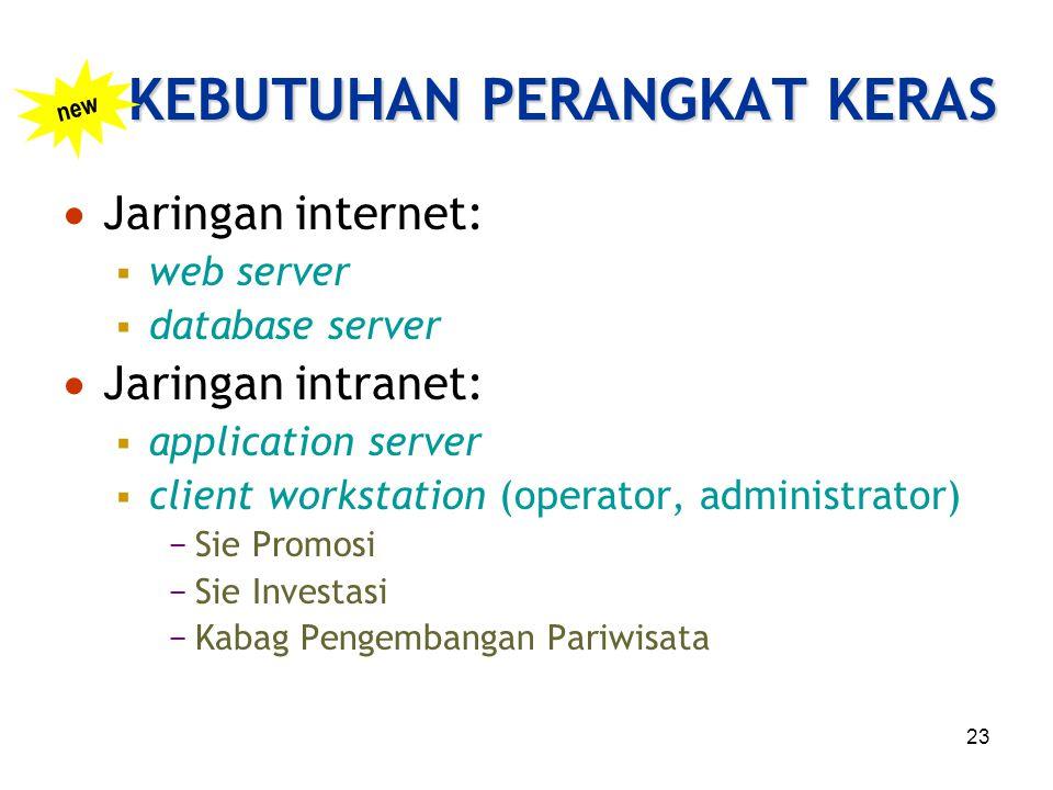 23 KEBUTUHAN PERANGKAT KERAS  Jaringan internet:  web server  database server  Jaringan intranet:  application server  client workstation (opera