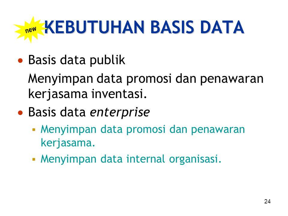 24 KEBUTUHAN BASIS DATA  Basis data publik Menyimpan data promosi dan penawaran kerjasama inventasi.  Basis data enterprise  Menyimpan data promosi